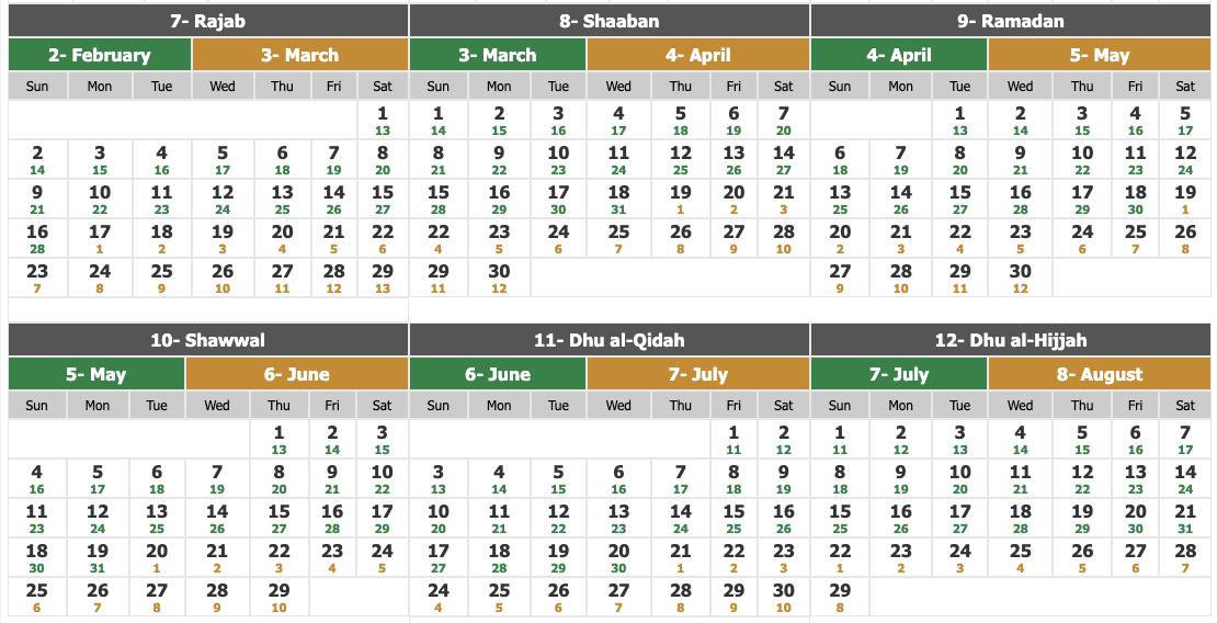 Calendrier Hégirien 2021 Calendrier Musulman (Islamique) 1442 : Calendrier Hegire 2020