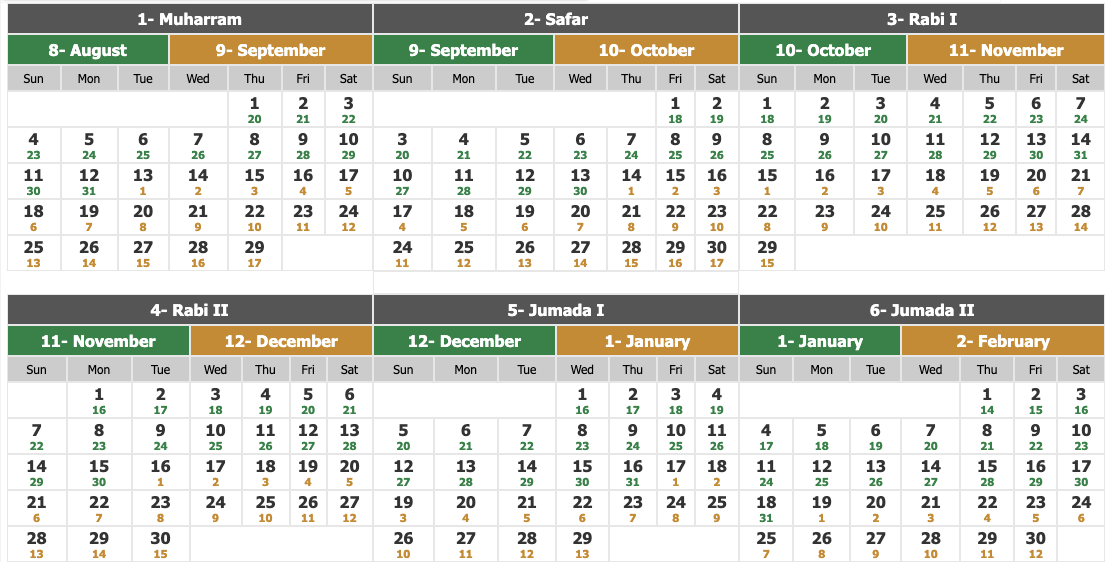 Calendrier Musulman (Islamique) 1442 : Calendrier Hegire 2020