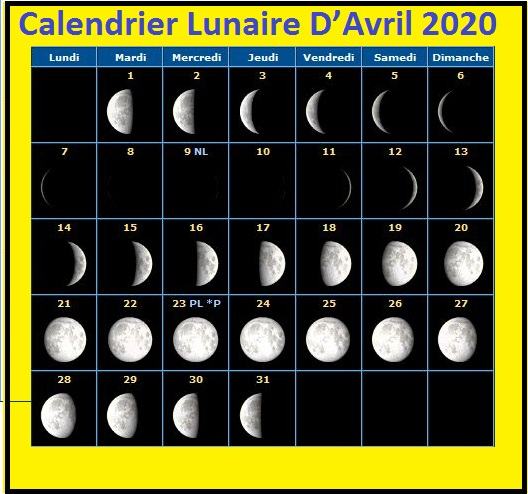 Calendrier Lunaire D'Avril Rustica