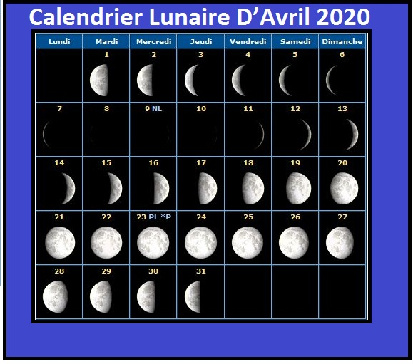 Calendrier Lunaire Du Mois D'Avril