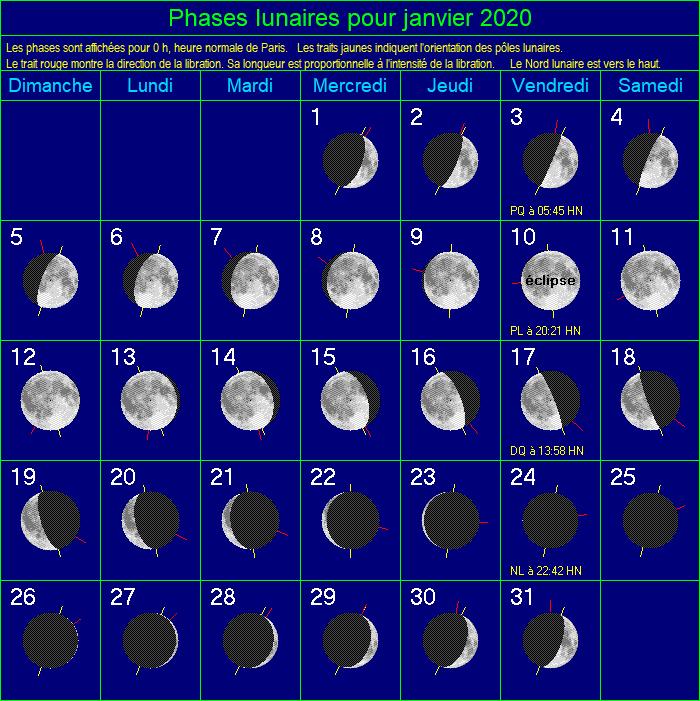 Calendrier lunaire de janvier 2020