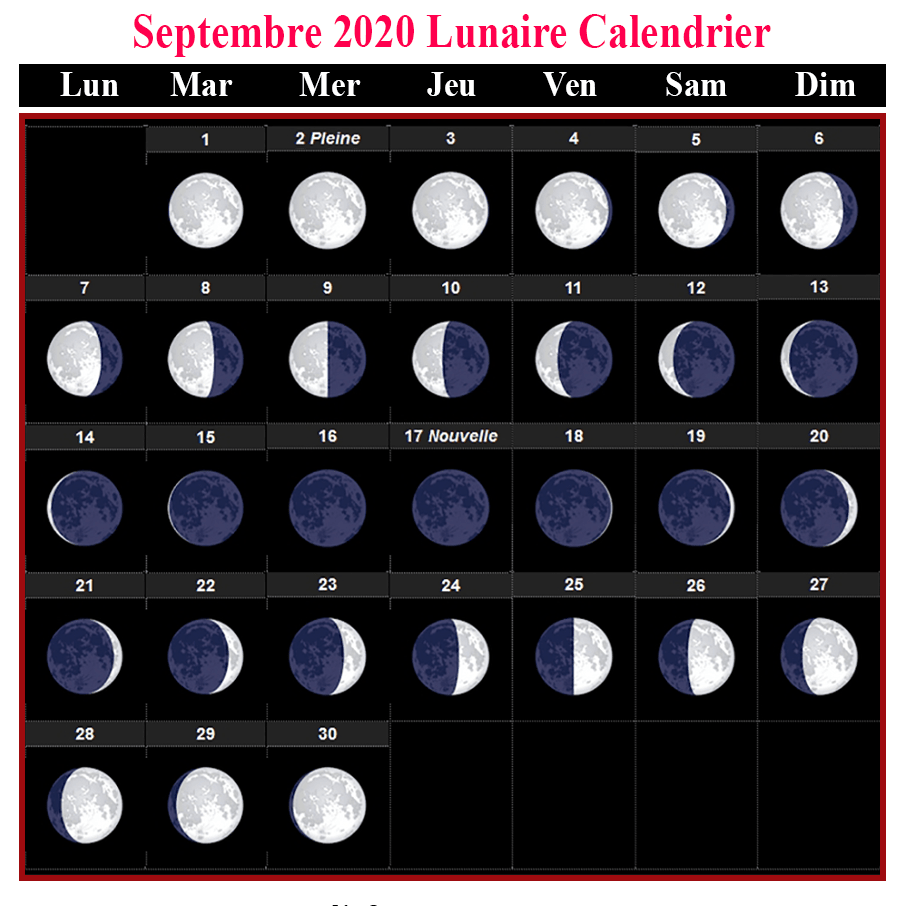 Lunar calendar September 2020 Grains And Plants