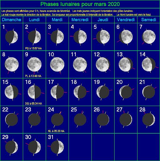 Calendrier lunaire de mars 2020