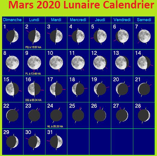 Pleine Lune Mars 2020